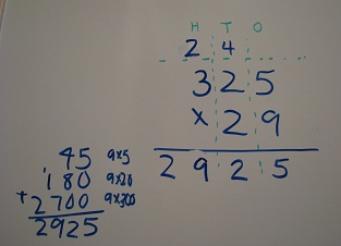 325 x 29 using place value chart