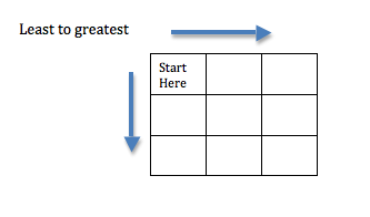 least to greatest grid