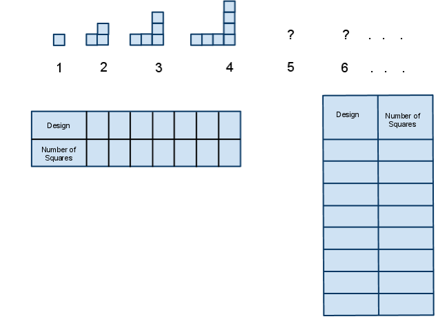 Pattern Worksheets shape pattern worksheets for 4th grade : 4.2.1 Input-Output Rules | SciMathMN