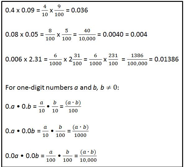 three ways to write a division problem involving