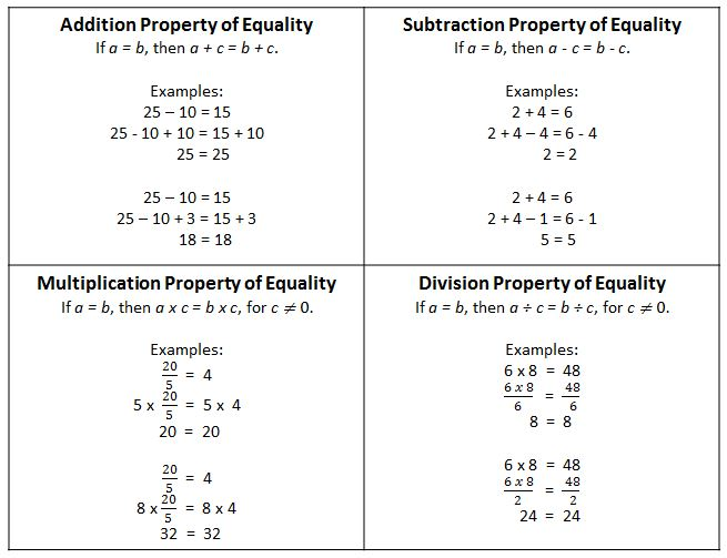 Lesson 1 5 Solving Inequalities And Lesson 1 6 Solving