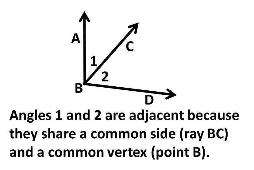 Congruent Angles: Definition &amp- Examples - Video &amp- Lesson ...