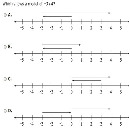 7.1.2A Applying & Making Sense of Rational Numbers | SciMathMN