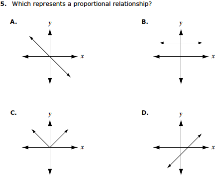 721 Proportional Relationships