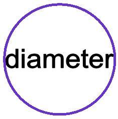 Diameter Math Definition