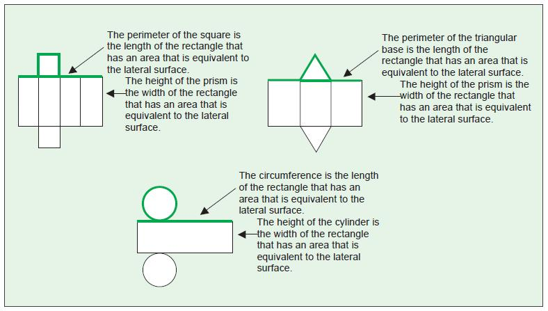 Rectangular Prism Net Surface Area Images u0026 Pictures - Becuo