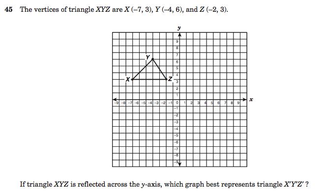 Reflections & coordinates Active Maths Reflect shapes horizontally ...
