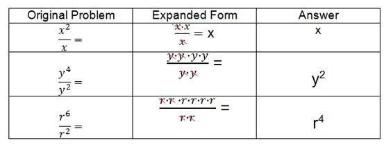 8.1.1B Integer Exponents & Scientific Notation | SciMathMN