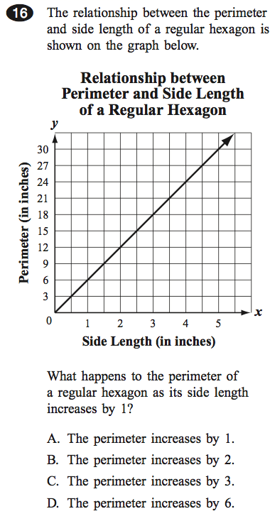 Relationship between perimeter and side lenth