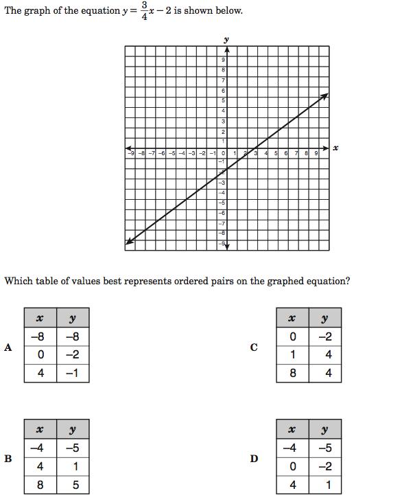 image031 Taks Test Questions Math on teas test, act test, language arts test, taks practice test,