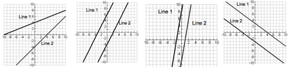 832 Slope of Parallel Perpendicular Lines – Slope of Parallel and Perpendicular Lines Worksheet