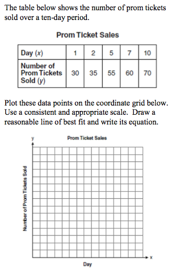 Scatter Plot Worksheet 8th Grade: 8 4 1 Scatterplots  Lines of Best Fit  and Predictions   SciMathMN,