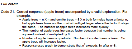 answer to apples question 3