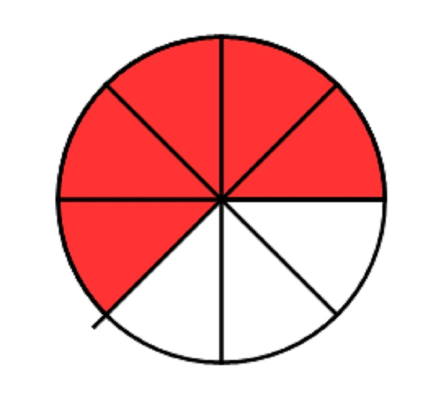pie chart 5/8