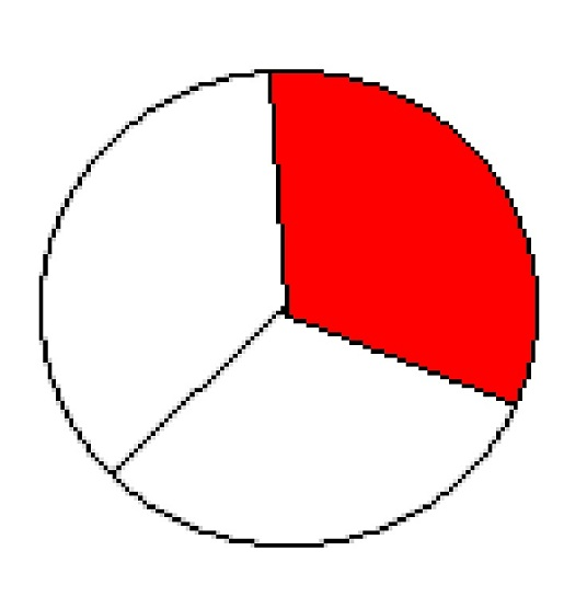 pie chart - red = 1/3