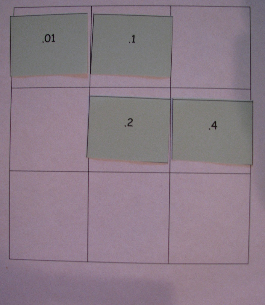 Game board from group 1