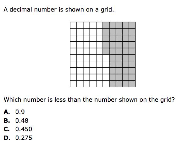 decimal shown on a grid