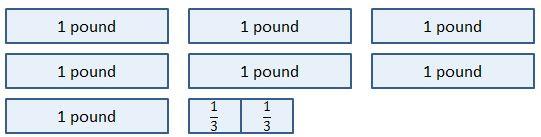 Fraction bars: 7 2/3