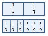 Fraction bars 4