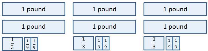Fraction bars 5