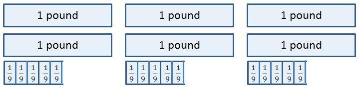 fraction bars 6