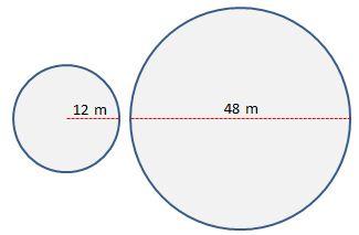 Circumference of sinkhole