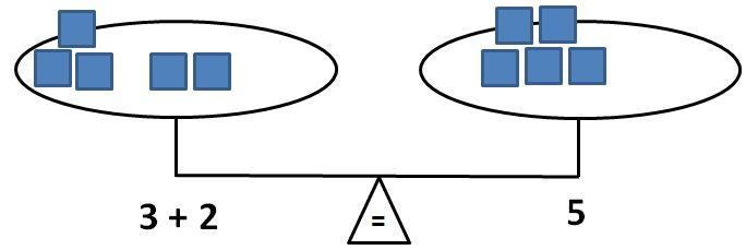balance: 3 + 2 = 5