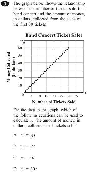 band concert ticket sales