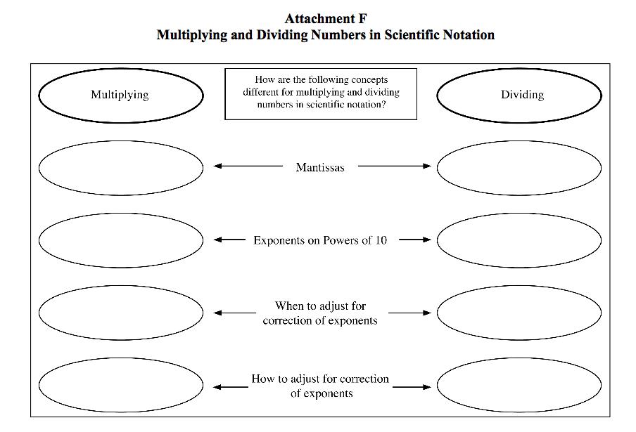 Multiplying & Dividing #'s in Scientific Notation