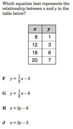image033 Taks Test Questions Math on teas test, act test, language arts test, taks practice test,