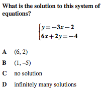 Solution to system?