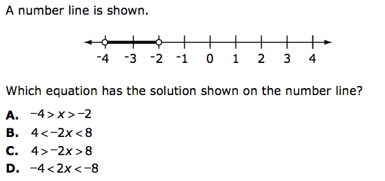 A number line is shown.