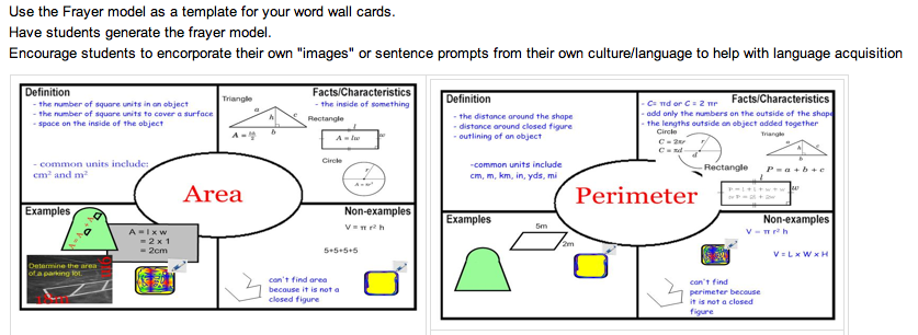 Wall word cards using Frayer model
