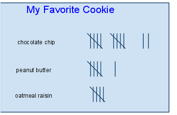favorite cookie tally chart