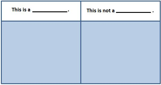 Example / non- example chart