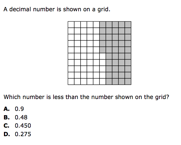 decimal shown on a grid
