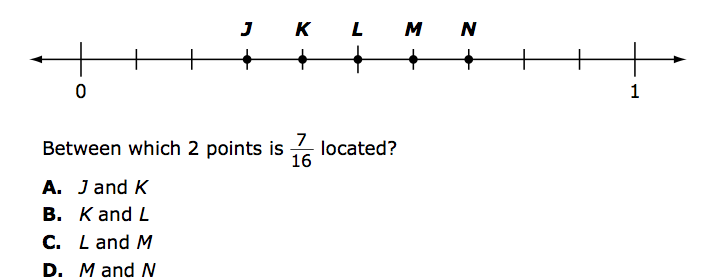 5 points on a number line