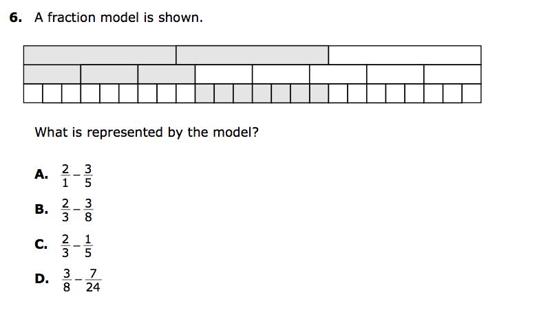 fraction model