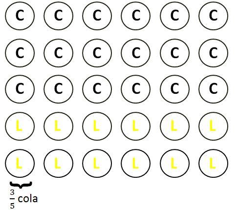 3/5 cola