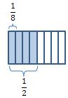 Recangular Area Model