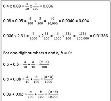 mulitplication of decimals and fractions