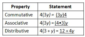 Property Table Answer