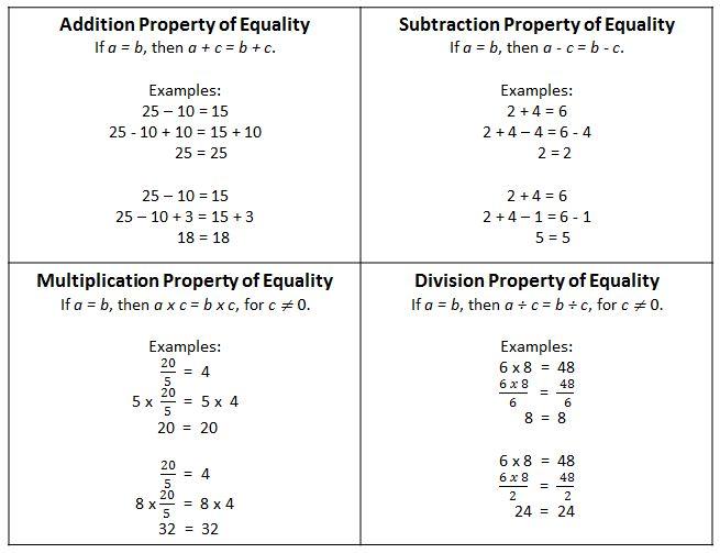 6 2 3 Represent & Solve Equations | Minnesota STEM Teacher