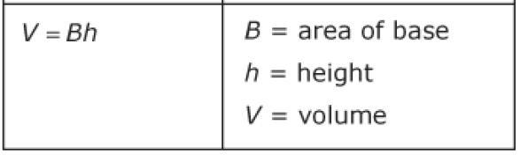 7 3 1B Volume & Surface Area of Cylinders | Minnesota STEM