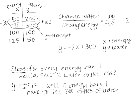 Energy bars as independent variable