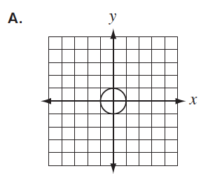 graph A