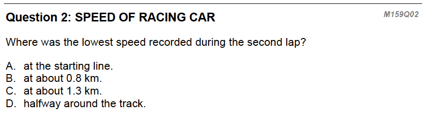 racing car question 2