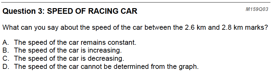 racing car question 3