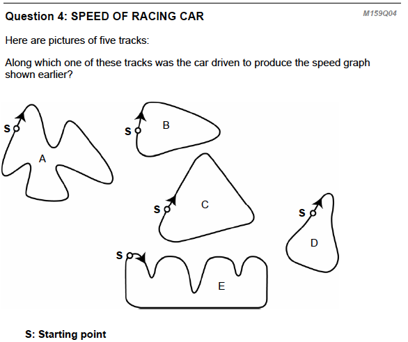 racing car question 4