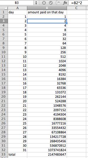spreadsheet for paper boy's bonus